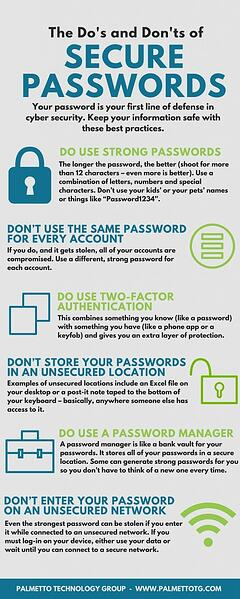 The Do's and Don'ts of Secure Passwords