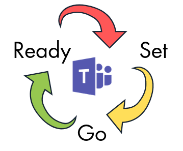 Training on Microsoft Teams by PTG