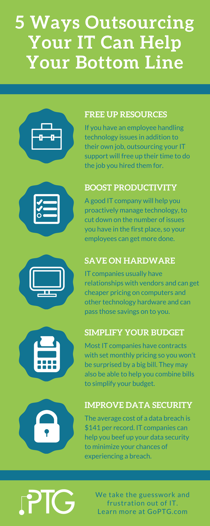 5-Ways-Outsourcing-Your-IT-Can-Help-Your-Bottom-Line